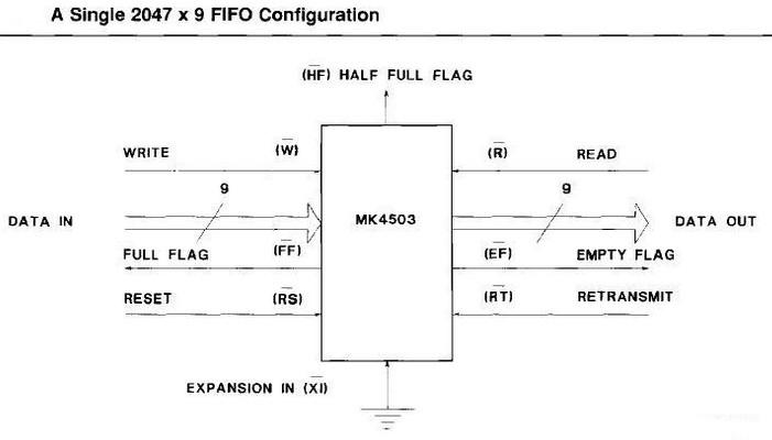 3 Stück 3 pieces MK45H13N50  CMOS 2K x 9  BIPORT FIFO 50ns PSDIP28 IDT7203