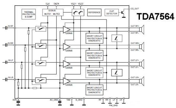1 Stück 1 pieces TDA7564  4 x 28W MULTIFUNCTION QUAD POWER AMPLIFIER NEU NEW ~